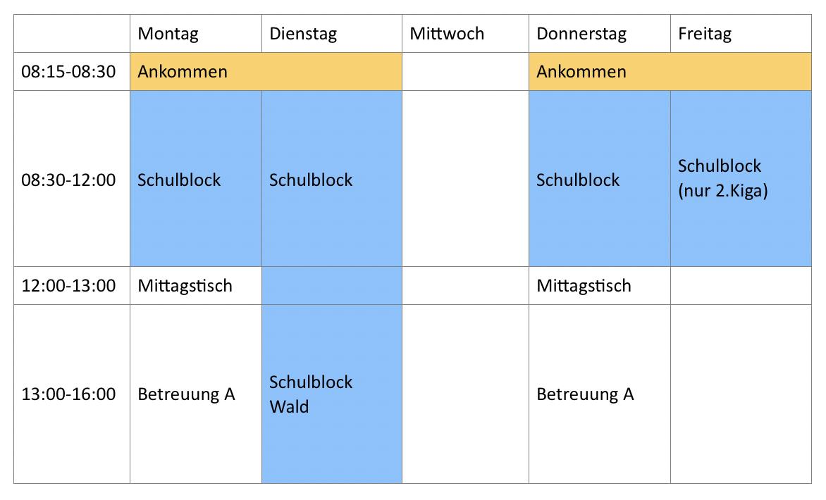 Stundenplan 1. und 2. Kindergarten