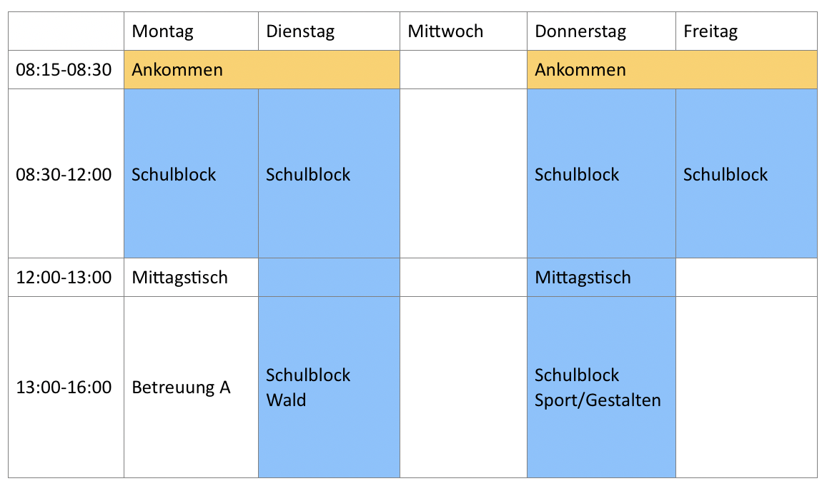 Stundenplan 1. und 2. Primarschule